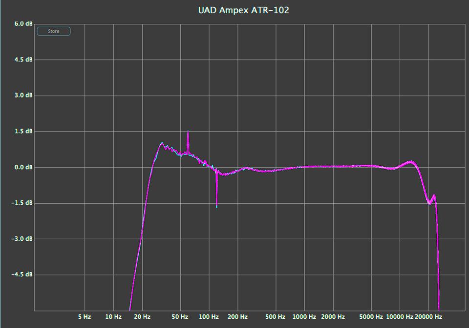 UAD Ampex ATR-102 linear analysis BUSS preset