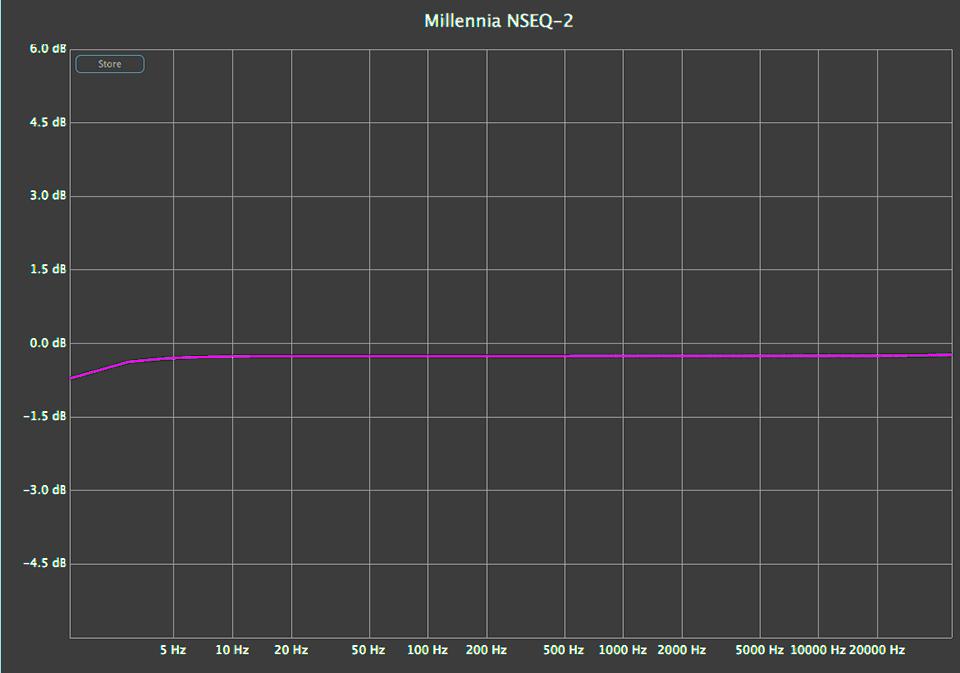 Brainworx Millennia NSEQ-2 linear analysis