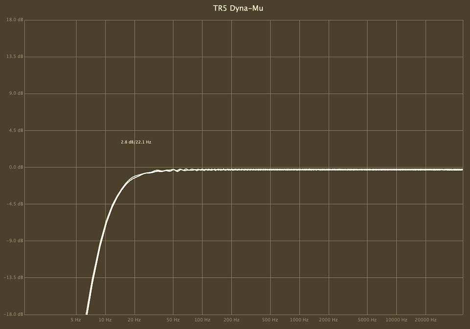 IK Multimedia TR5 Dyna Mu Linear Analysis