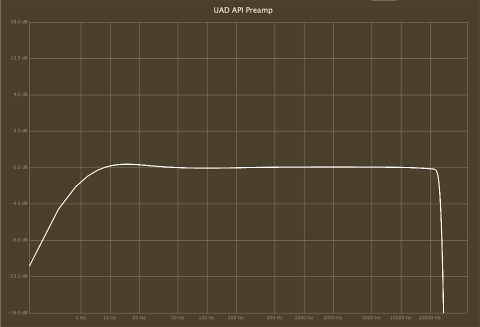 UAD API Preamp Linear Analysis
