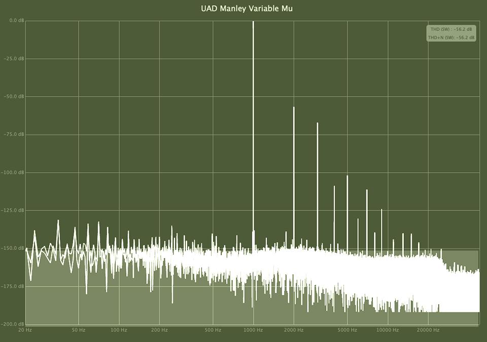 UAD manley variable mu harmonic analysis